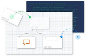 How To Make Your Own Flag Twilio Studio Visual Application Builder For Comms