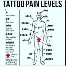 tattoo pain levels small pinpricks cat scratches paper cuts or