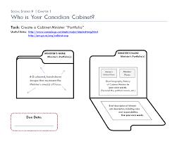 Cabinet Responsibilities Project Idea Research The Canadian Cabinet Ss9 Alberta Pos