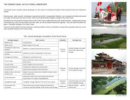 Sample Resume Objectives For Landscaping by Asla 2010 Student Awards Discovering The Grand Canal Heritage In