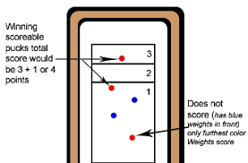 What Is The Standard Size Of A Pool Table Table Shuffleboard Wikipedia
