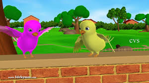 two little dicky birds 3d animation english nursery rhymes for