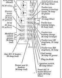 89 e350 fuse box wiring diagram simonand