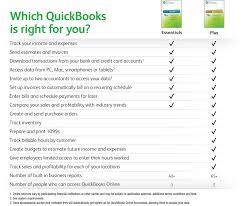 amazon com quickbooks online essentials 2016 small business