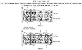 how adjust the valve clearance in toyota camry 2001