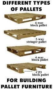 different types of pallets for building pallet furniture diy