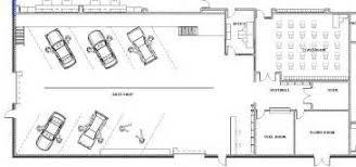 automotive floor plan lending u2013 gurus floor