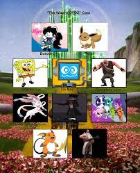 Wizard Of Oz Meme - temmara s journey to oz wizard of oz cast meme by