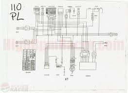 chinese 4 wheeler wiring diagram dolgular com