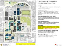 Csuf Map Event Overview In Fullerton College Map Fullerton College Map