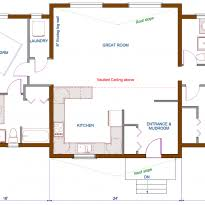 One Floor Open Concept House Plans House Plans Simple One Story House Floor Plans One Story Home One