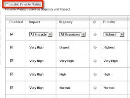 Help Desk Priority Matrix Priority Matrix Section If Can Be More Flexible