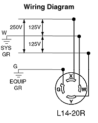 leviton 2411 20 amp 125 250 volt nema l14 20p 3p 4w locking