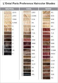 loreal hair color chart ginger best 25 loreal hair color chart ideas on pinterest loreal hair