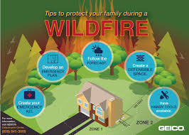 Wildfire Design Agency by Geico Offers Tips To Protect Your Family During A Wildfire