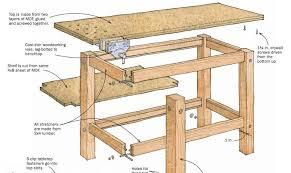 Gardening Work Table Plans Container Gardening Ideas - Work table design plans