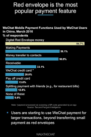 how to set up wechat payment a simple guide walkthechat