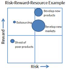 reward chart template resumess memberpro co