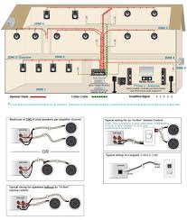 home theater speaker placement home speaker wiring diagram 9 2 speaker placement diagram