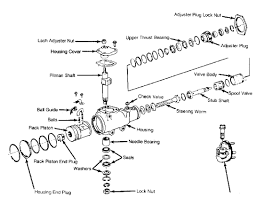 jeep grand cherokee wj u2013 stereo system wiring diagrams