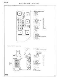 fuse box diagram lexus gs300 fuse wiring diagrams instruction