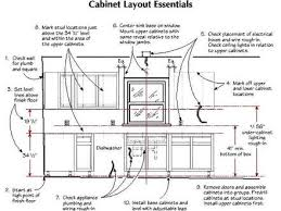 What Is The Standard Height For Kitchen Cabinets Kitchen Cabinet Heights Bold And Modern 22 Cabinets Height What Is