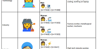 Couch Emoji by Google Employees Propose Professional Women Emojis