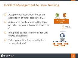 Changegear Service Desk Webinar 3 Key Ways Service Desk Automation Can Support Devops