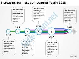 product roadmap timeline increasing business components yearly