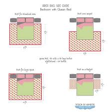 what size is a queen bed what size rug for bedroom room image and wallper 2017