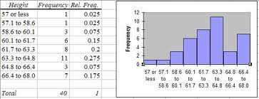 what is a frequency table relative frequency distribution definition and exles