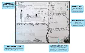 map reading practice class set 3rd grade coreatlas map learning journal mind my