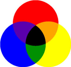 color basics what do hue tint shade and tone mean when talking