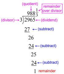 polynomial long division mathbitsnotebook a2 ccss math