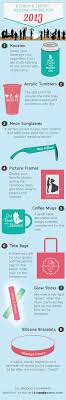chagne wedding favors wedding favors infographic matthew powers