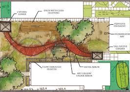 courtyard landscape design plan backyard fence ideas