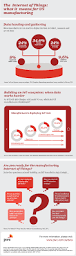 The Internet Of Things And by The Internet Of Things In Manufacturing Benefits Use Cases And