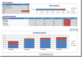 Storage Capacity Planning Spreadsheet by Tfs 2010 Msf Agile Vs Visual Studio Scrum 1 0 Smackdown