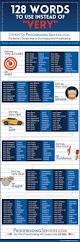 best 25 adjective list ideas on pinterest good adjectives