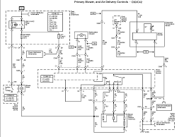 chevy astro blower motor wiring diagram wiring diagram 2000 chevy