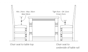 Dining Room Table Sizes Dining Room Table Height What Is The Ideal Dining Table And Chair
