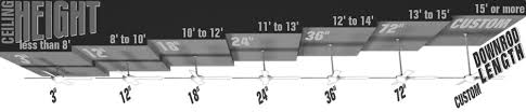 4 inch ceiling fan downrod ceiling fan height for vaulted stylish boromir info intended 18