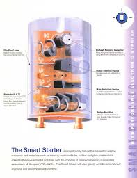 Where Is The Starter In A Fluorescent Light Fixture Electronic Starters For Fluorescent L Id 97478 From Hundt