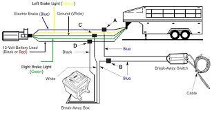 hopkins breakaway wiring diagram hopkins trailer breakaway wiring