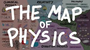 The Domain Map The Map Of Physics Youtube