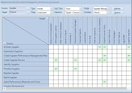 Applications Of Spreadsheet Application Lists Diagrams And Matrices Enterprise Architect