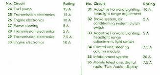 vauxhall astra mk5 vehicle core fuse box diagram u2013 circuit wiring