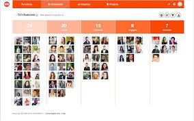 social media plan social media marketing plan an 11 step template