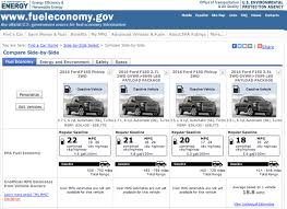 Ford Diesel Truck Fuel Economy - 2016 ford f 150 supercab review
