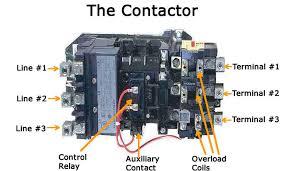 edtech 506 project contactor diagram
